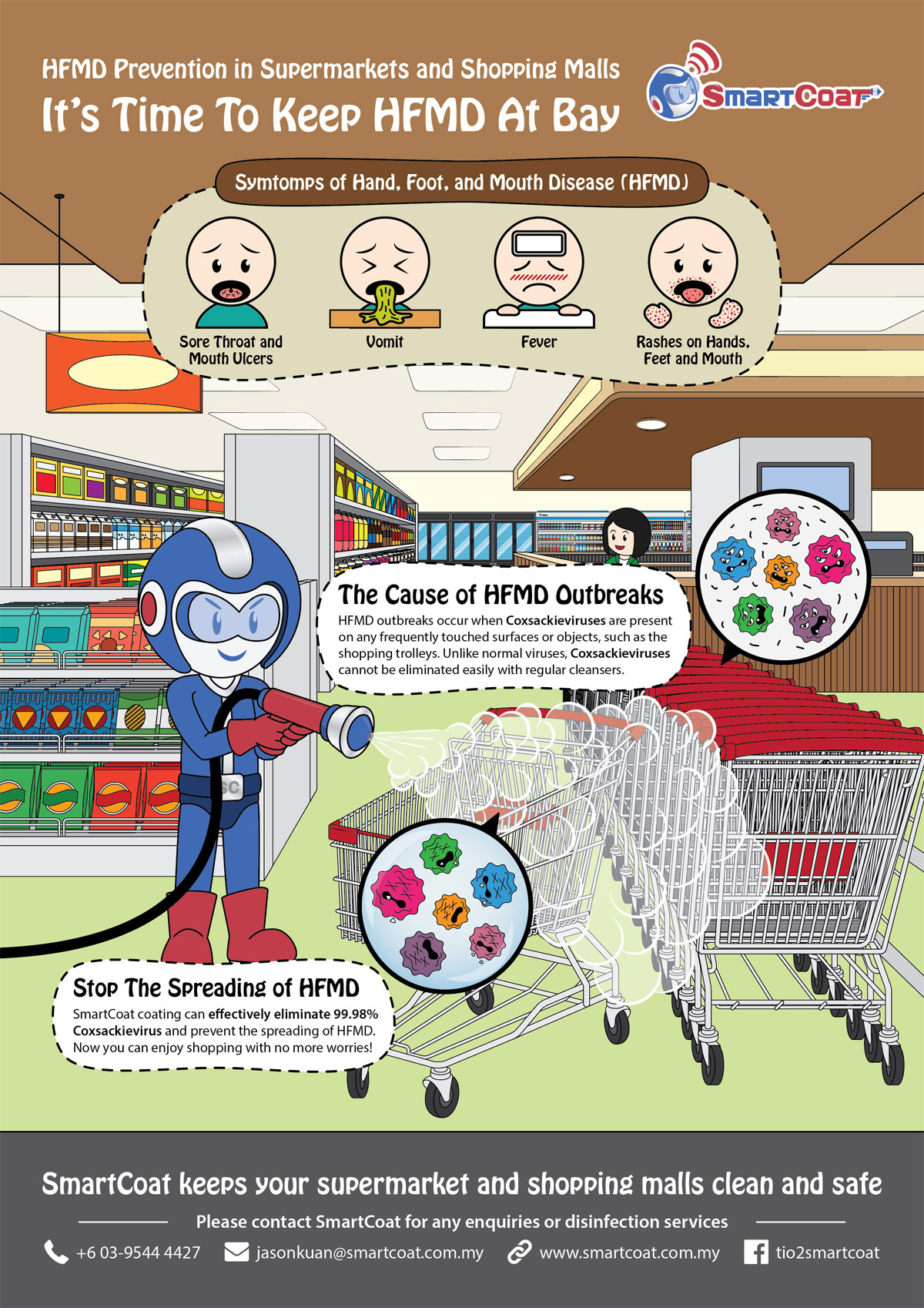 SmartCoat HFMD Prevention in Supermarkets and Malls Poster Design 05