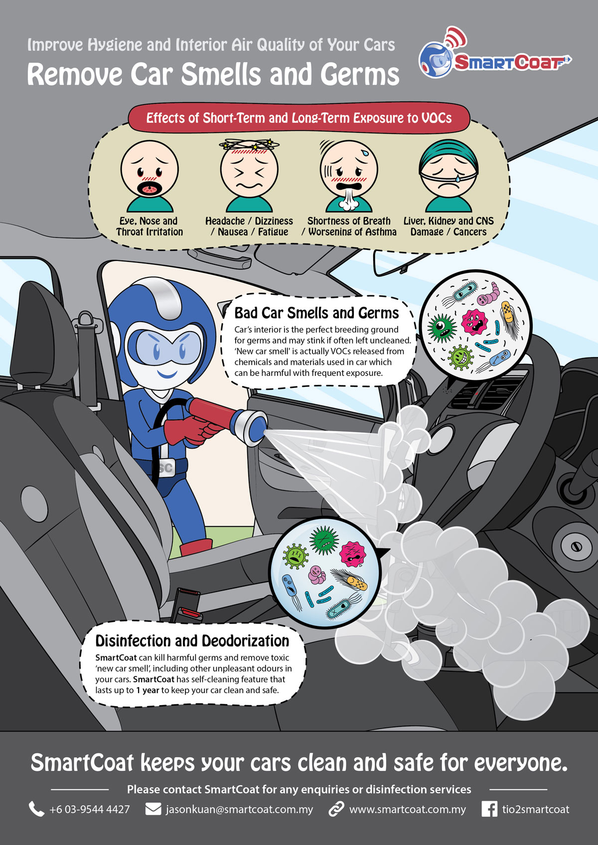 SmartCoat Removes Car Smells and Germs Poster Design 06