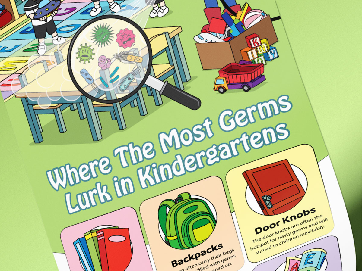 Where The Most Germs Lurk in Kindergartens Roll-Up Banner Design 02