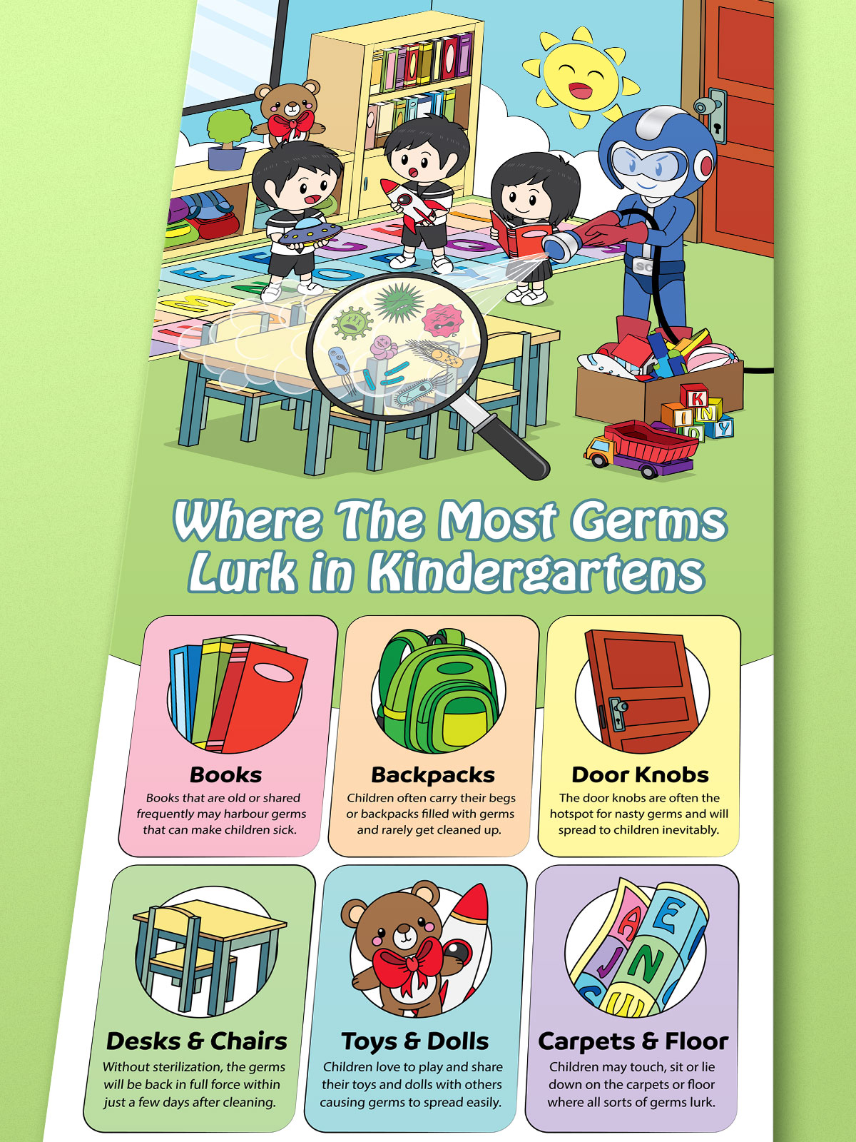 Where The Most Germs Lurk in Kindergartens Roll-Up Banner Design 03